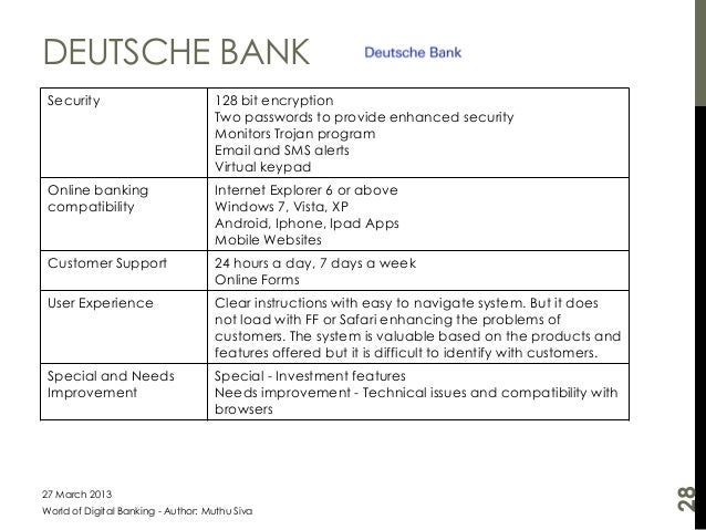 Bank Of America Mortgage Wiring Instructions : Deutsche bank wire instructions