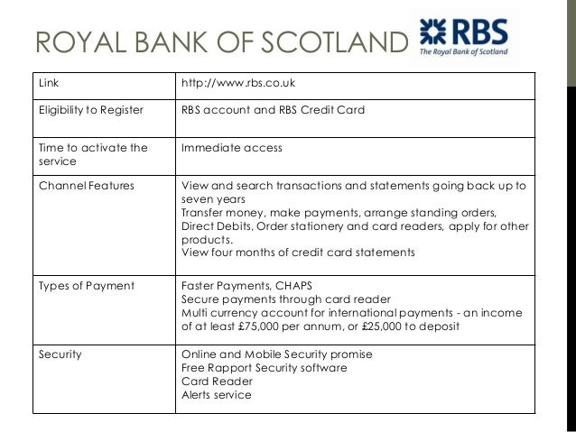 how to apply for online banking rbs