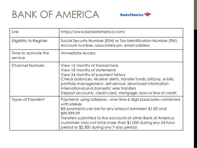 World of digital banking v 2.0