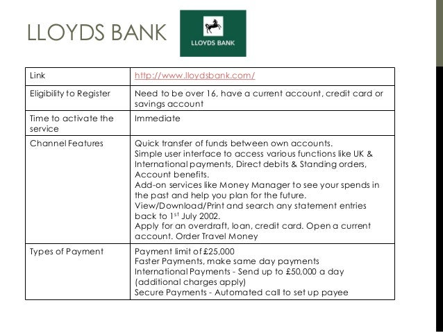 World of digital banking v 20 lloyds reheart Images
