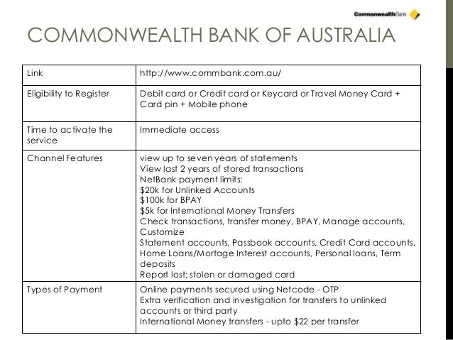 Activate Commonwealth Credit Card Travel Insurance