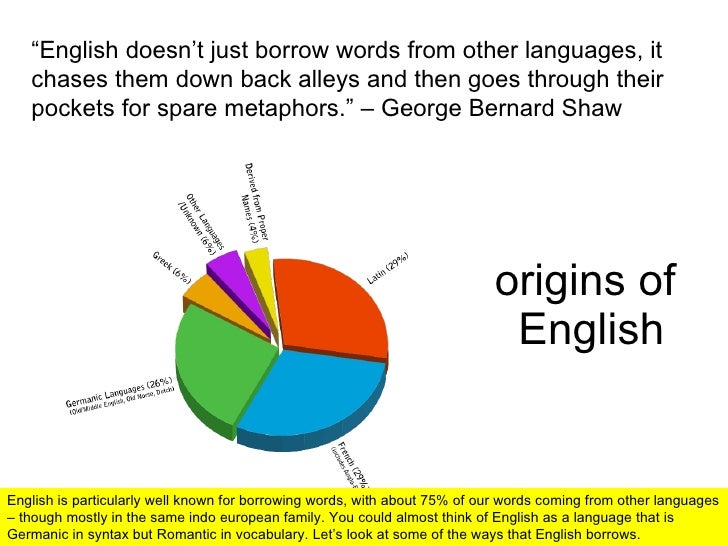types of english borrowings Stanlaw classified types of semantic change as restriction, shift,  the highest  percentages of english loanwords fell in the categories of special-effects-givers.
