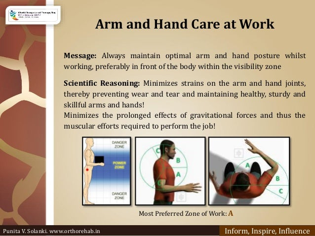 Arm and Hand Care at Work Inform, Inspire, InfluencePunita V. Solanki. www.orthorehab.in Message: Always maintain optimal ...