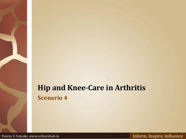 Hip and Knee-Care in Arthritis Scenario 4 Punita V. Solanki. www.orthorehab.in Inform, Inspire, Influence