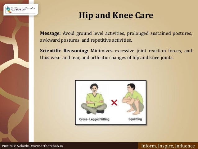 Hip and Knee Care Message: Avoid ground level activities, prolonged sustained postures, awkward postures, and repetitive a...