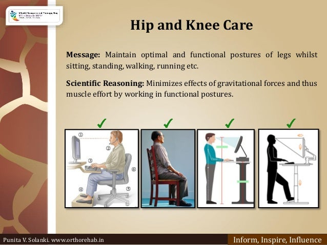 Hip and Knee Care Message: Maintain optimal and functional postures of legs whilst sitting, standing, walking, running etc...