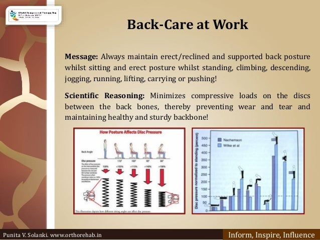 Back-Care at Work Inform, Inspire, InfluencePunita V. Solanki. www.orthorehab.in Message: Always maintain erect/reclined a...