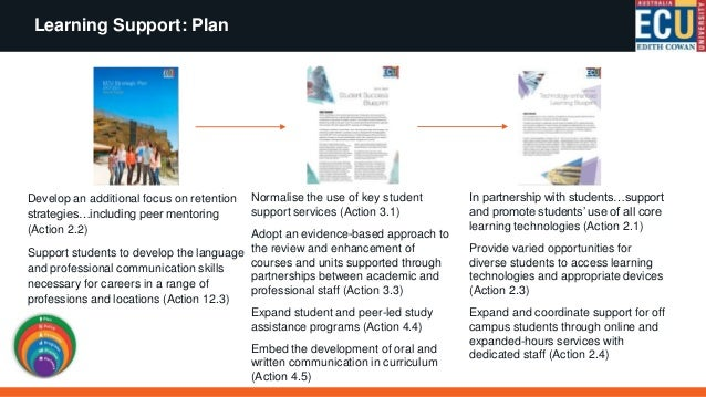 Assessment Policy and Procedures The University is committed to assessment practices that enhance students' global competi...
