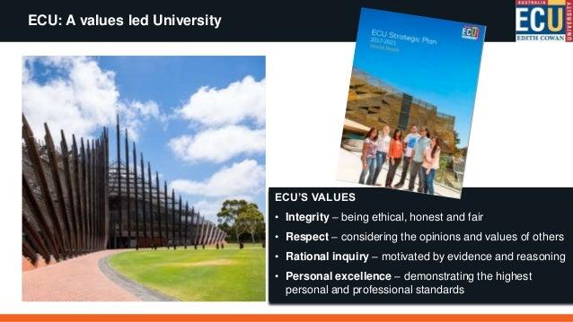 Values Partnership Intentionality Impact Conceptualising the ecosystem