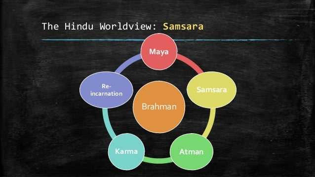 hinduism worldview Buddhism is an offshoot of hinduism and is a dharmic religion  comments: buddhism vs christianity anonymous comments (5) may 16, 2012, 4:11pm.