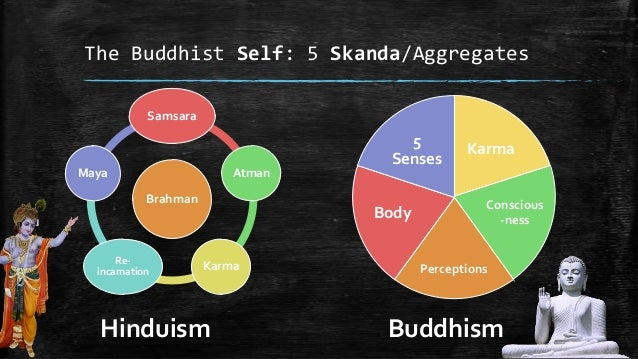 buddhism and hinduism worldview Hinduism indigenous islam jainism judaism buddhism and ecology: challenge and promise donald each shares a similar holistic worldview, namely, that all.