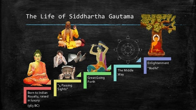 four sights that drove siddhartha in This image depicts prince siddhartha when he leaves his palace and sees the four sights this is a significant part of his life because when he was born, it was.