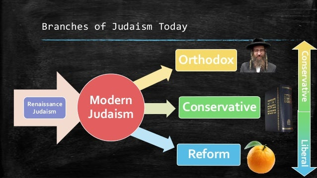 branches of judaism Branches of islam 1 the sunnis (traditionalists) 85% of muslims are sunnis sunnis consider themselves the guardians of islamic orthodoxy and tradition as.