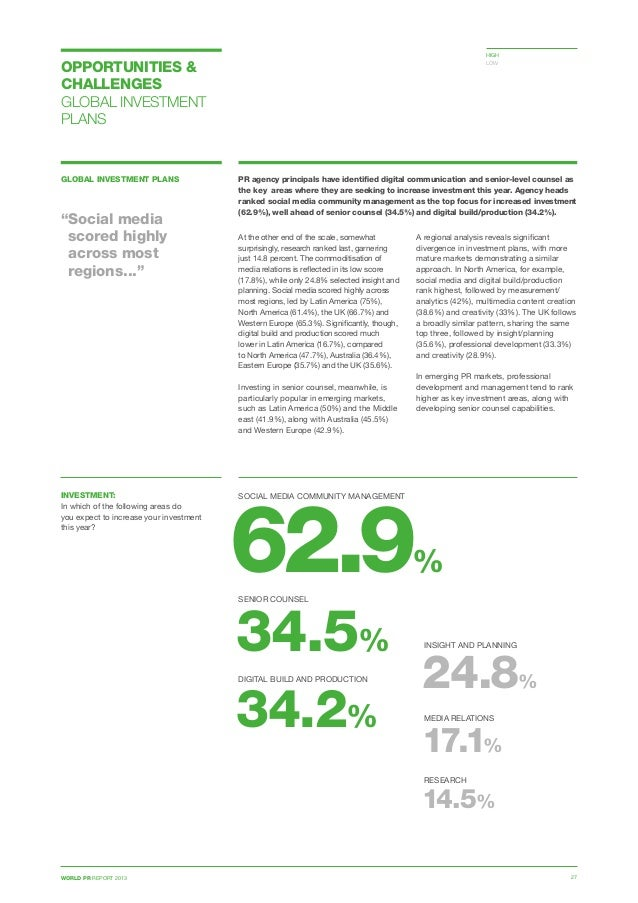 WORLD PR REPORT 2013 27 PR agency principals have identified digital communication and senior-level counsel as the key are...