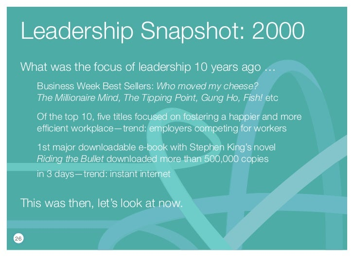 Leadership Snapshot: 2000 What was the focus of leadership 10 years ago …     Business Week Best Sellers: Who moved my che...