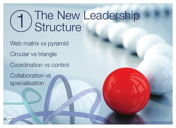 The New Leadership     1     Structure Web matrix vs pyramid Circular vs triangle Coordination vs control Collaboration vs...