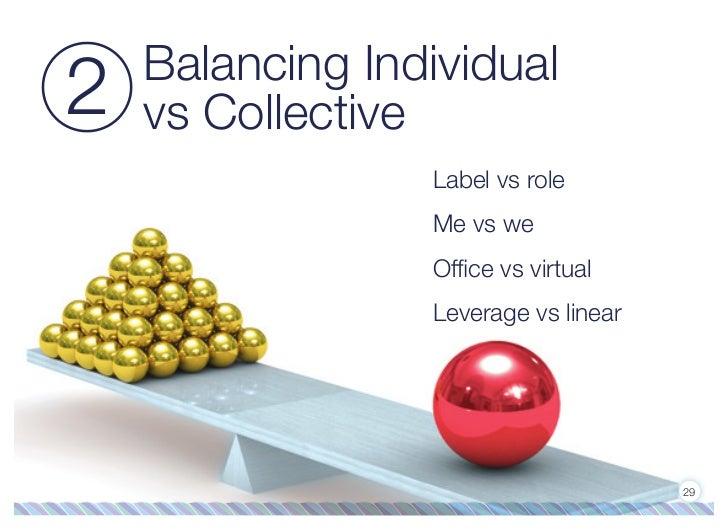 Balancing Individual2   vs Collective                 Label vs role                 Me vs we                 Office vs vir...