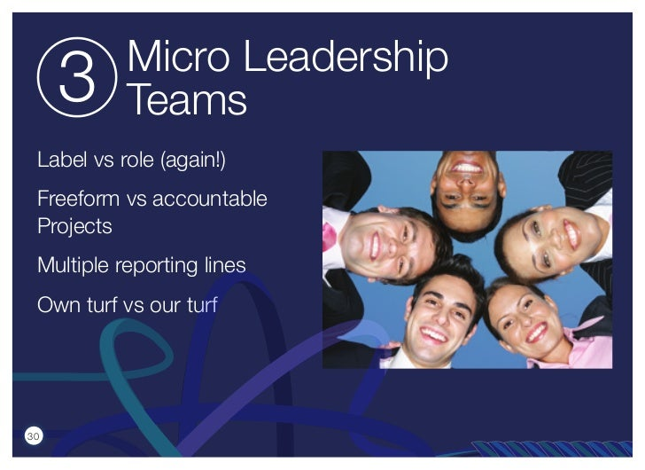 Micro Leadership     3     Teams Label vs role (again!) Freeform vs accountable Projects Multiple reporting lines Own turf...
