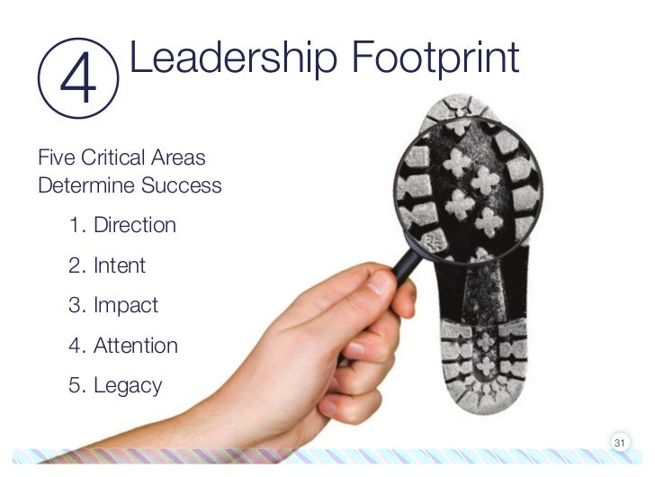 Leadership Footprint  4Five Critical AreasDetermine Success   1. Direction   2. Intent   3. Impact   4. Attention   5. Leg...