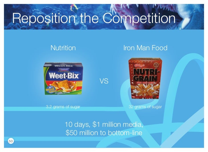 Reposition the Competition        Nutrition                 Iron Man Food                           VS      3.2 grams of s...