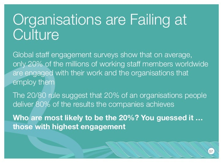 Organisations are Failing atCultureGlobal staff engagement surveys show that on average,only 20% of the millions of workin...