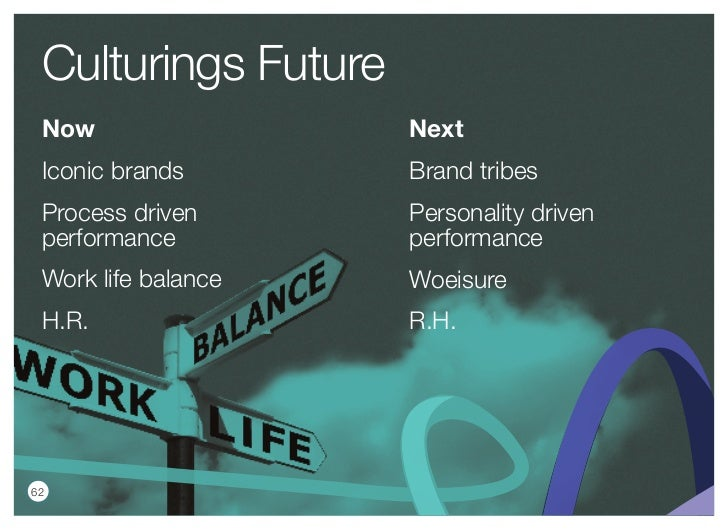 Culturings Future now                 next Iconic brands       Brand tribes Process driven      Personality driven perform...