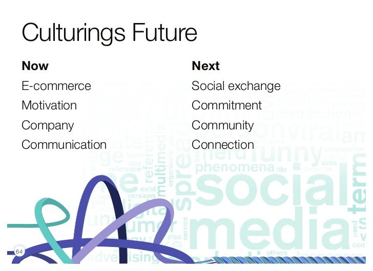 Culturings Future now             next E-commerce      Social exchange Motivation      Commitment Company         Communit...