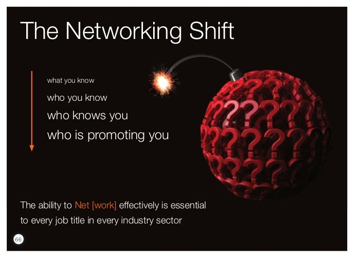 The Networking Shift        what you know        who you know        who knows you        who is promoting you The ability...