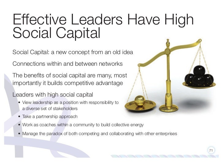Effective Leaders Have HighSocial CapitalSocial Capital: a new concept from an old ideaConnections within and between netw...