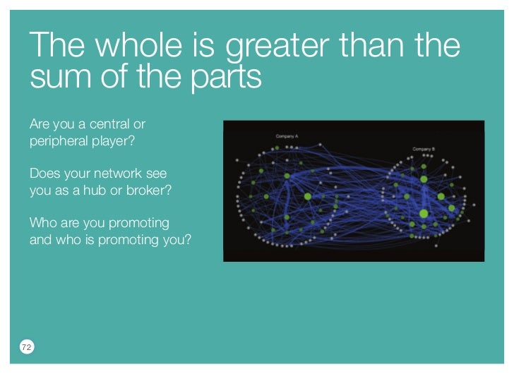 The whole is greater than the sum of the parts Are you a central or peripheral player? Does your network see you as a hub ...