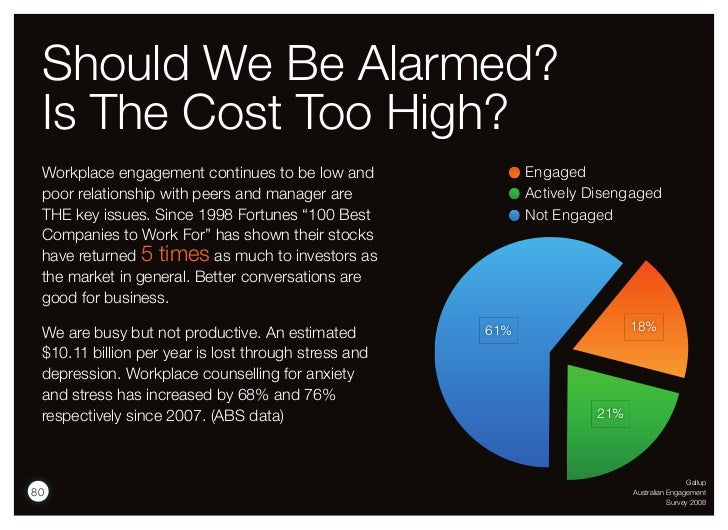 Should We Be Alarmed? Is The Cost Too High? Workplace engagement continues to be low and               Engaged poor relati...