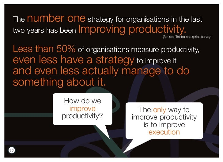 The number one strategy for organisations in the last two years has been Improving productivity.                          ...