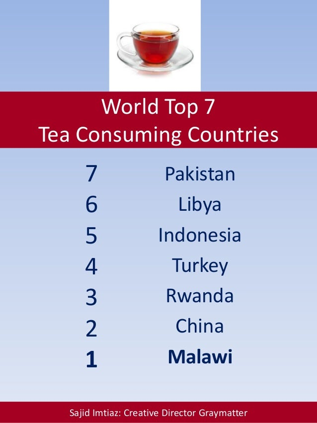 World Top 7 Tea Consuming Countries Pakistan Libya Indonesia Turkey Rwanda China Malawi 7 6 5 4 3 2 1 Sajid Imtiaz: Creati...