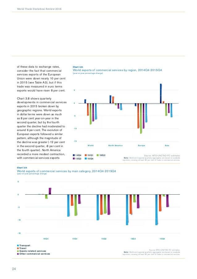 Stock options settlement time dubai