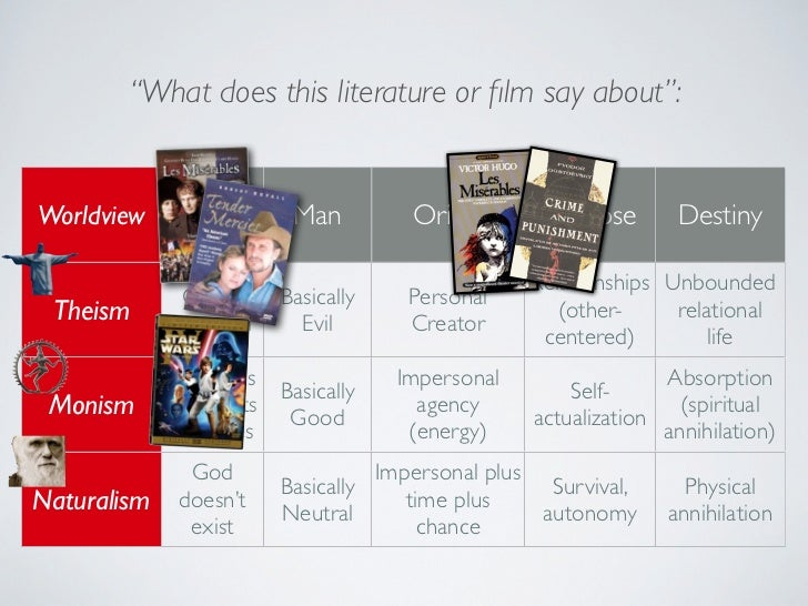 """film and literature Investigate how film and literature about war grapple with issues central to human nature and psychology, such as group identity and collective sacrifice, dehumanization of """"out-groups,"""" adaptability and the limits of endurance, and the after-effects of trauma gain insight into cultures' fascination with and attraction to war analyze how films and literature."""