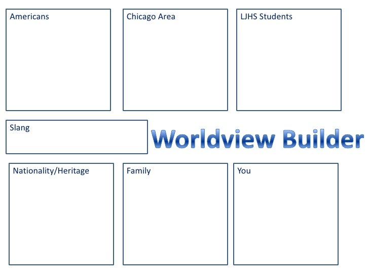 Americans <br />Chicago Area<br />LJHS Students<br />Worldview Builder<br />Slang<br />Nationality/Heritage<br />Family<br...
