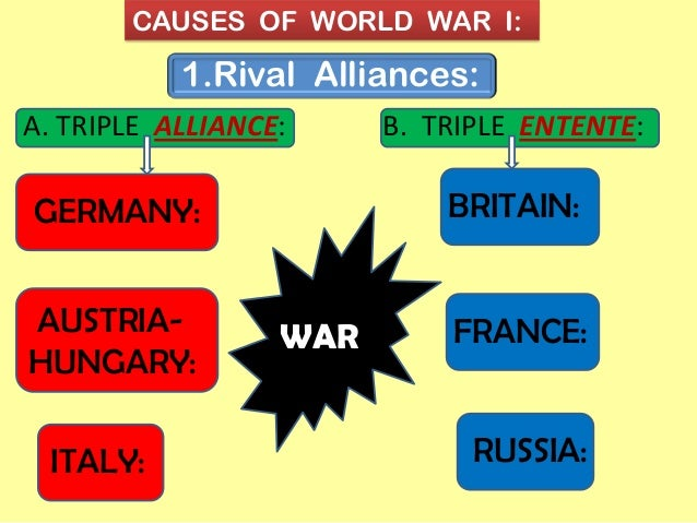 2 causes of world war 1 2 can you stop the war world war one – decision making activity purpose: students will use collaborative skills tostop world war i teks correlation.