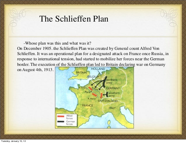 how the schlieffen plan was supposed The schlieffen plan was planned before the war began and the plan itself was supposed to help germany avoid two-front war explain how the schlieffen plan was.