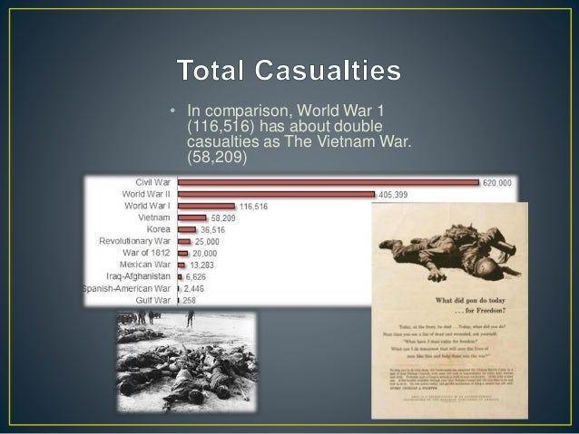 the korean vietnam and iraq war essay Korean and vietnam war essaykorean war the korean war started in 1950 when north korea attacked south korea the united nations met to discuss this problem, and they decided to support south korea against the attacking north this happened just after world war ii, and the united states was considered a super power.