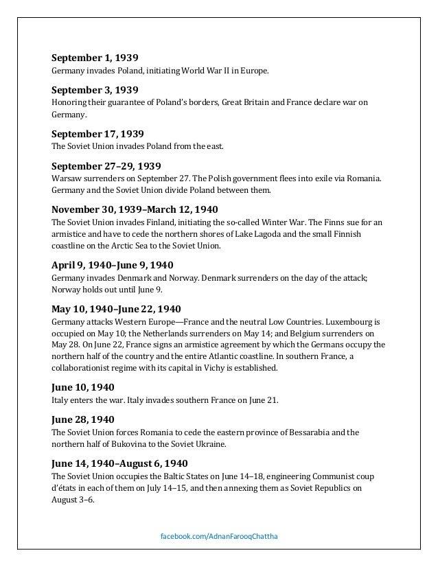 Timeline of World War 2