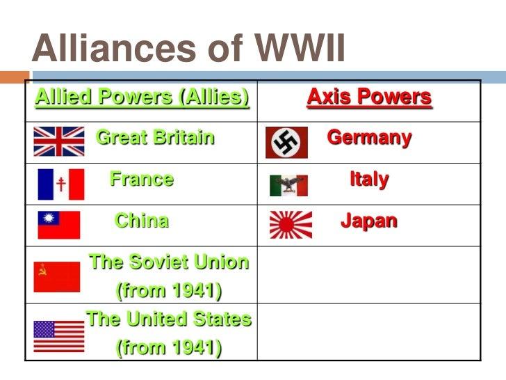 World war ii part 1
