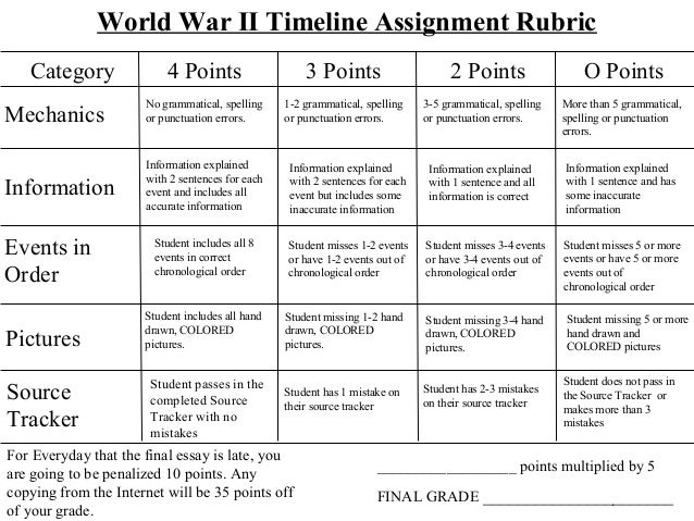 World war ii timeline assignment rubric