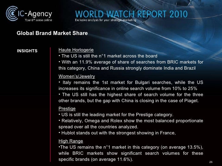 chanel brand strategies analysis report Analysis dollar store strategies for national brands  and have responded to the challenges of dealing with this growing channel in five distinct areas: brand .