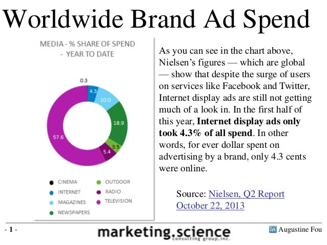 Worldwide Brand Ad Spend As you can see in the chart above, Nielsen's figures — which are global — show that despite the s...