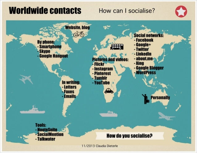 Worldwide contacts
