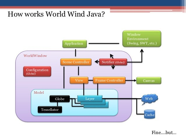 World wind java sdk in progess world wind map gumiabroncs Image collections
