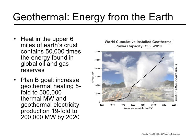 Geothermal energy summary