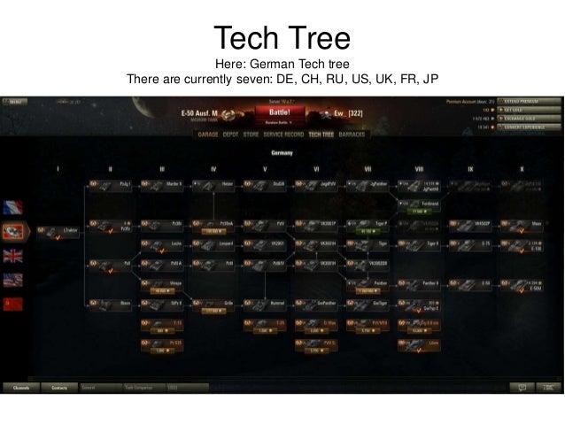 World of tanks matchmaking calculator