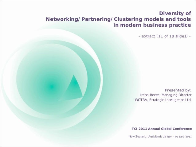 Diversity of Networking/Partnering/Clustering models and tools in modern business practice - extract (11 of 18 slides) - P...