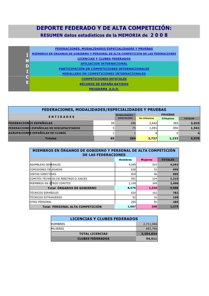 DEPORTE FEDERADO Y DE ALTA COMPETICIÓN:                    RESUMEN datos estadísticos de la MEMORIA de 2 0 0 8            ...